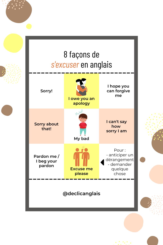 Récapitulatif 8 manières de s'excuser en anglais