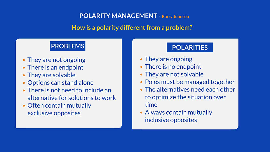 CC website polarity management explained