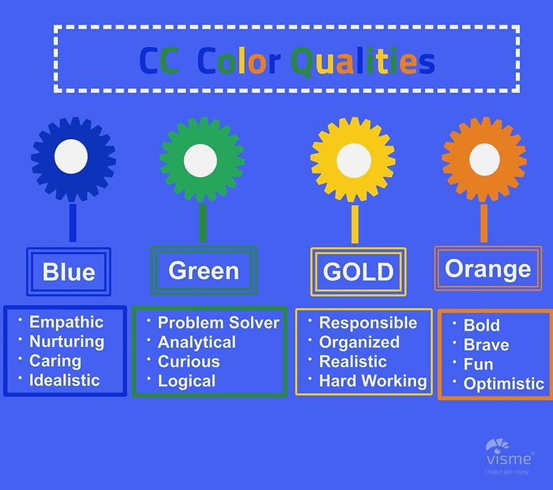 CC website color qualities.jpg