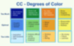 CC website degrees of color.jpg