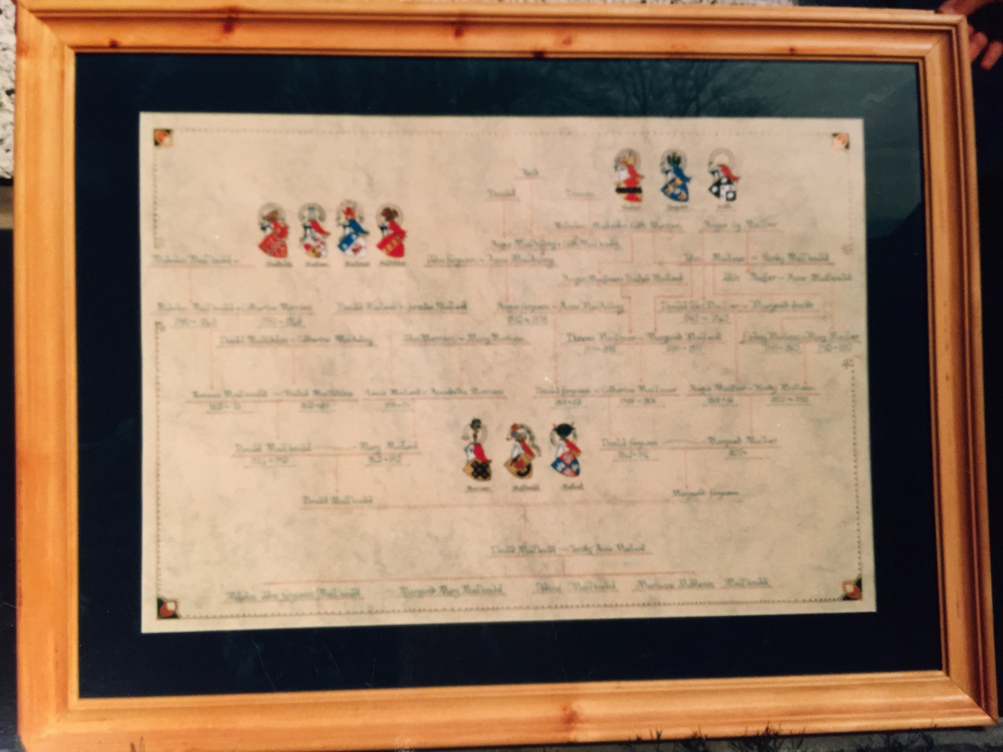 Family tree & Coats of Arms.jpg