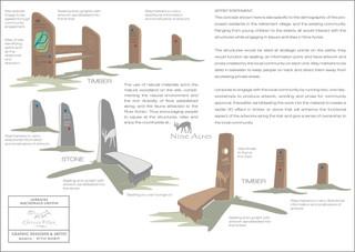 Nine acres proposal.jpg