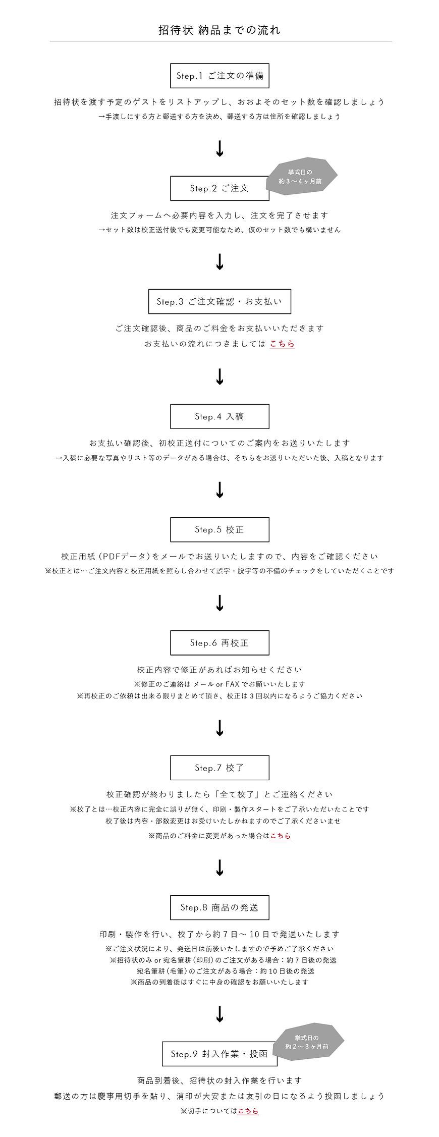 HP-オーダーガイド①.jpg