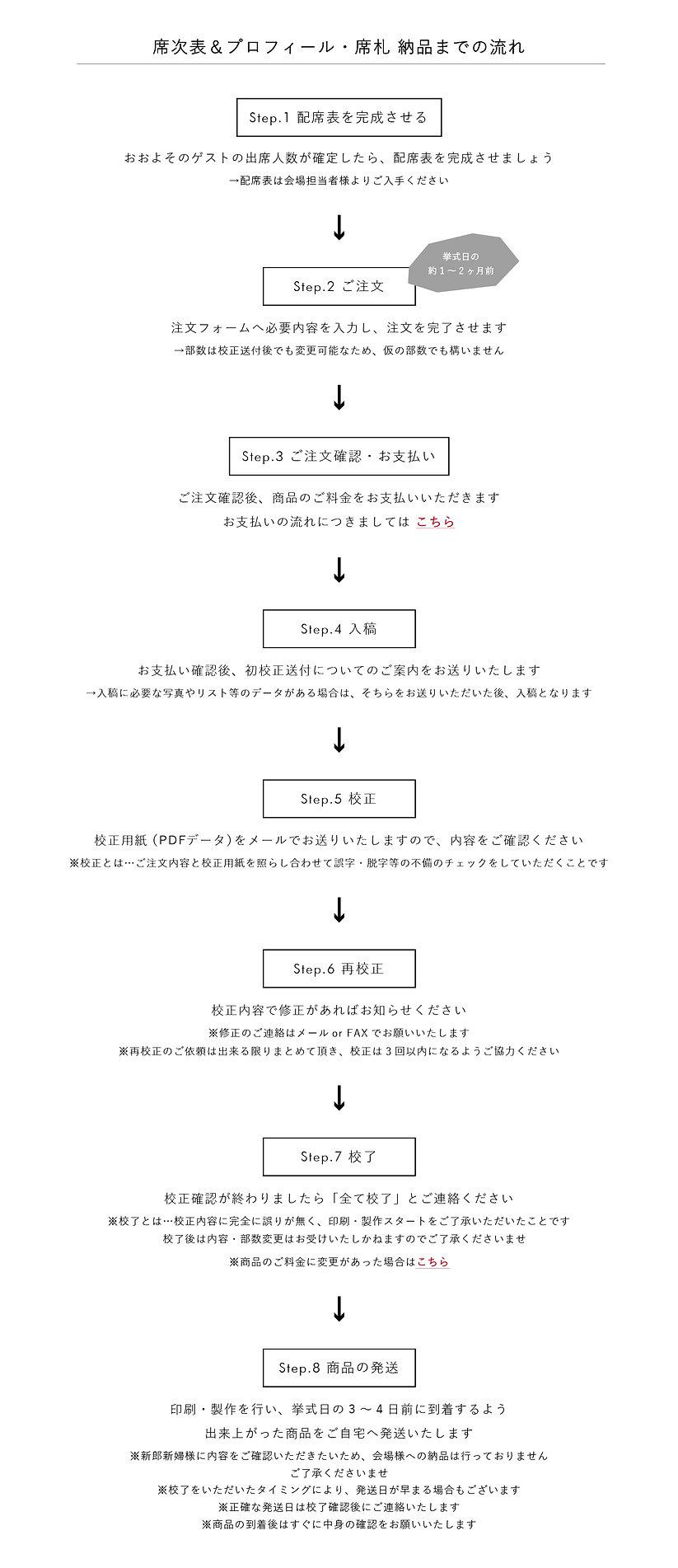 HP-オーダーガイド②.jpg