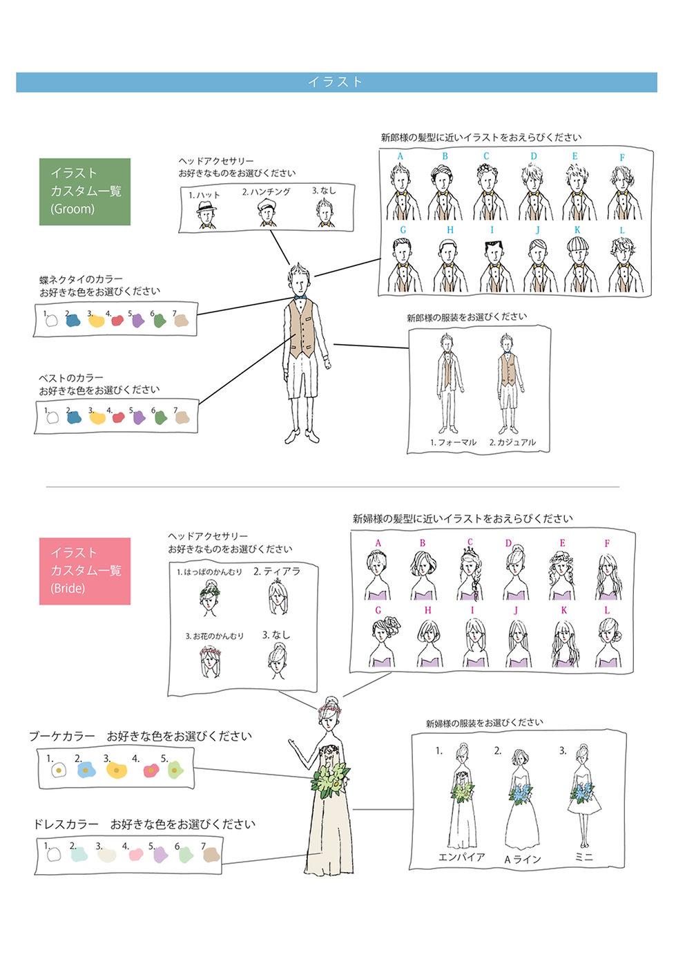 イラストカスタム内容【Please choose!】.jpg