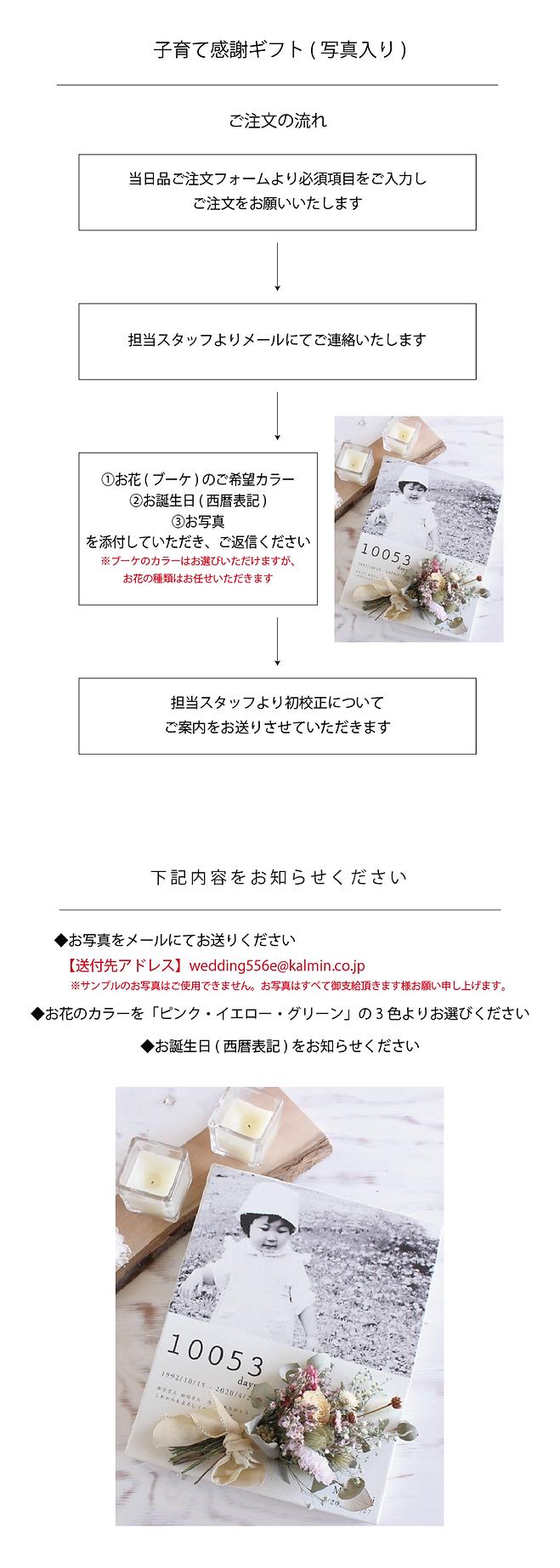 注文の流れ【子育て感謝ギフト】.png
