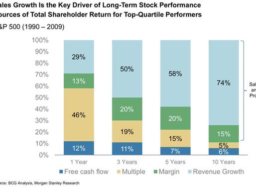 """Die """"Allokationsfrage"""": Woher weiß ich, wo und wann ich nachkaufe? #Read-The-Markets"""