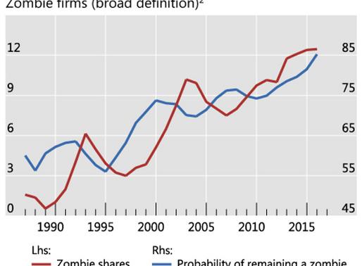 Ein kurzer Ausflug in die Welt der Zombies, Nullzinsen und untoten Sektoren