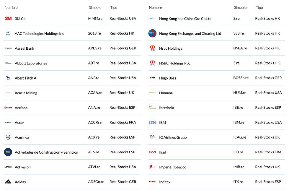 Captura de pantalla 2020-05-15 a las 20.
