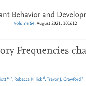 Ellie publishes new paper in Infant Behaviour and Development