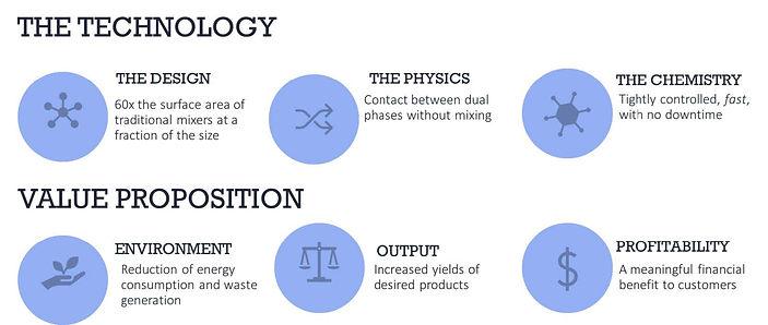 VFT Technology Overview For Website.jpg
