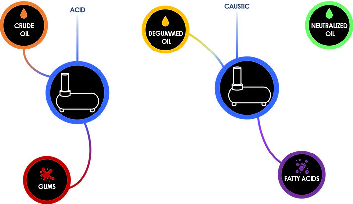 Feedstock Process Diagram.png