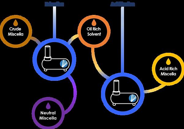 Cannabinoid Process Image.tif