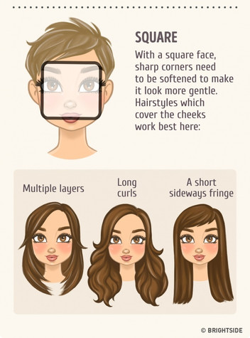 What Hair Style Suits Your Face Shape?