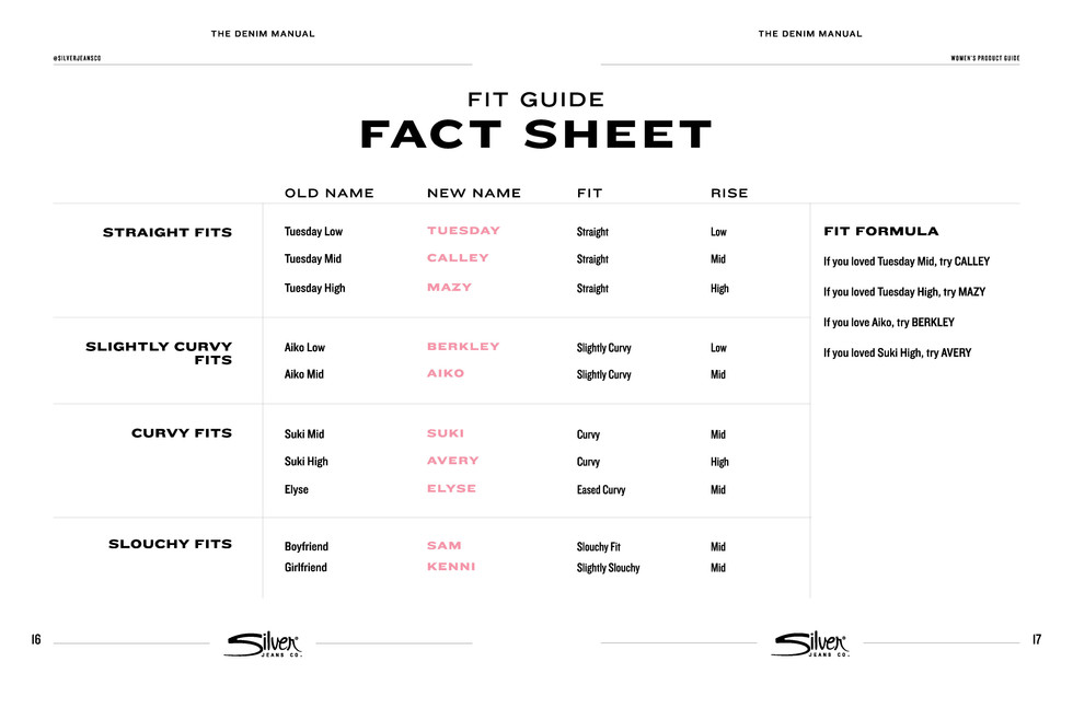 S17_WOMEN_PRODUCT_GUIDE_Page_09.jpg