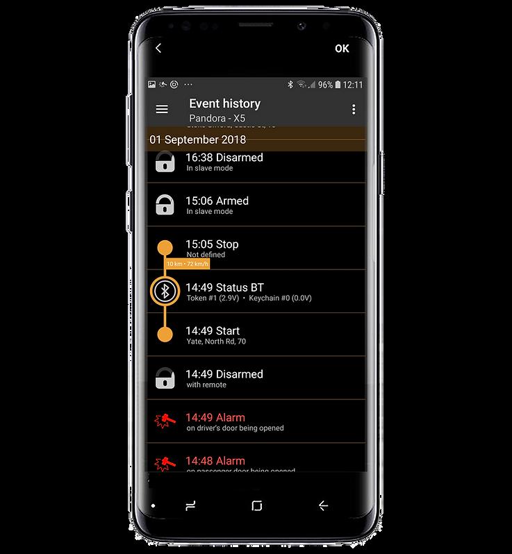 android - samasung pandora BT pro online