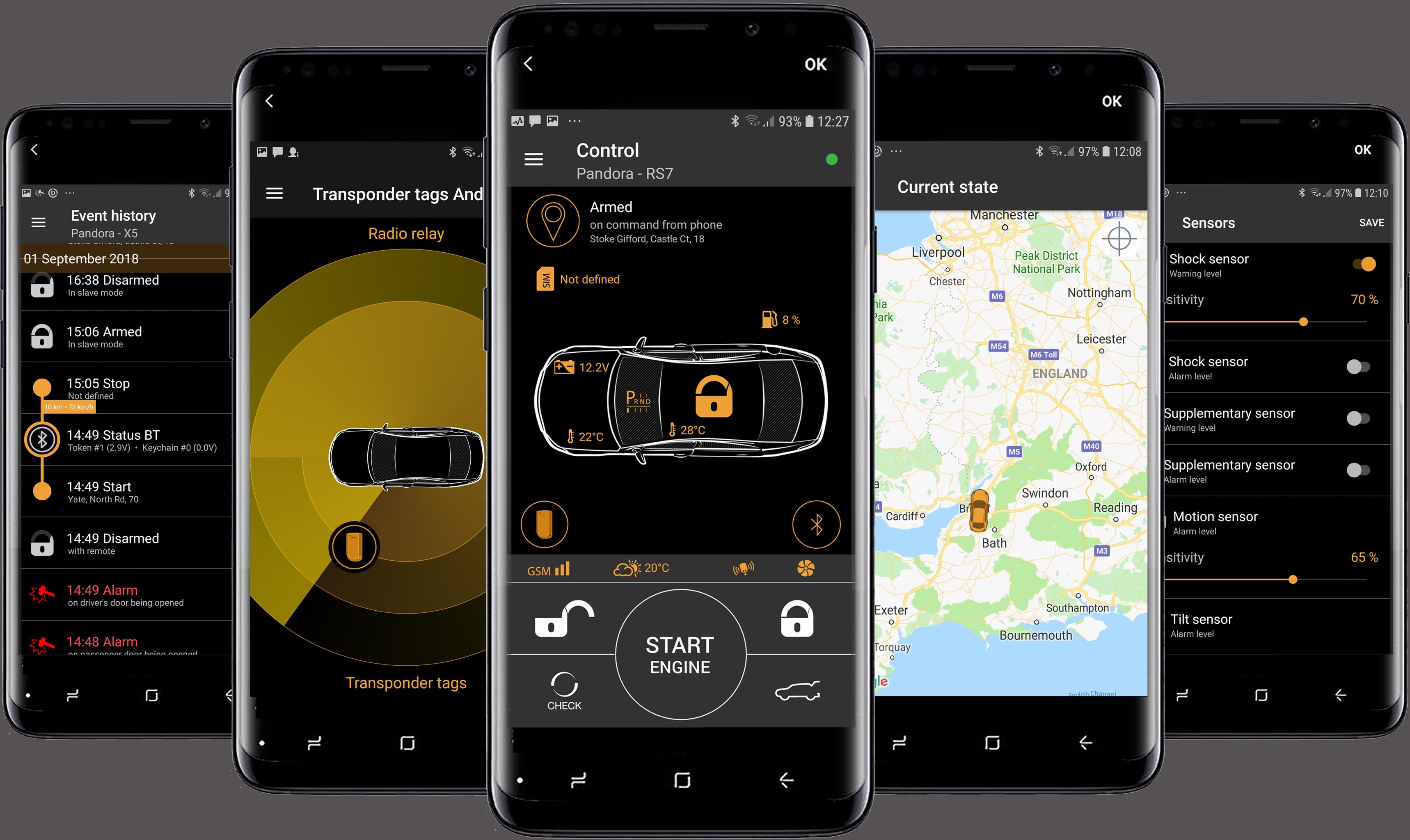 Pandora Alarms - The Worlds Most Advanced Car Alarms - UK