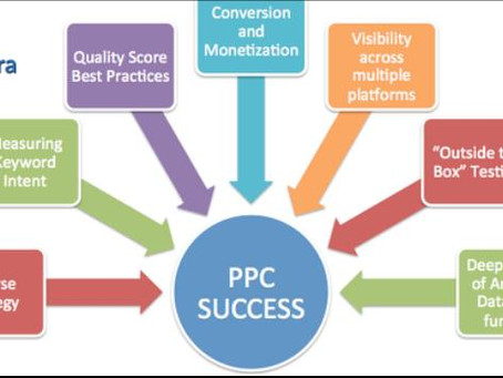 Top 6 Amazing Tips for AdWords PPC Management which Saves Your time