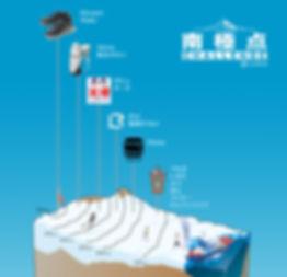 南極チャレンジ当選.jpg