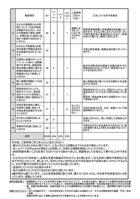 2017事業所評価02.jpg