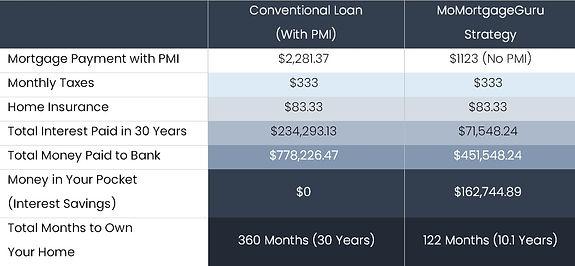mortgage-guru-calculation_edited.jpg