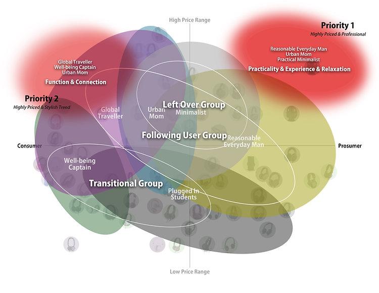 Archetype Market Position.jpg