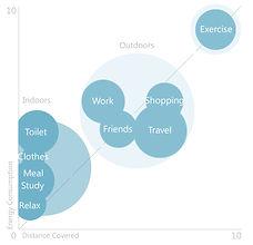 activities graph.jpg