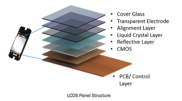 LCoS Panel Structure.jpg