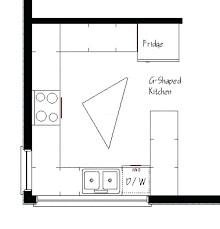 blueprint for kitchen remodel