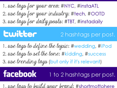 Why, where, and how do I use #hashtags on Instagram, Twitter, Facebook, and Pinterest?