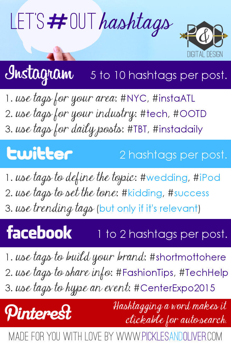 How To Use Hashtags on Instagram, Twitter, Facebook, and Pinterest