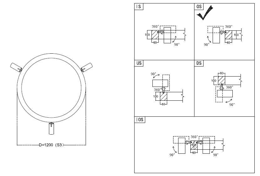 Dimension NAF R1200+OS3+AF1