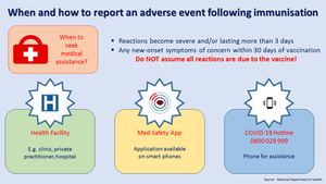 When and How to report adverse event following immunisation