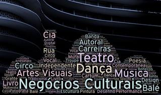 Programa Soluções Estratégicas para Cultura BH | Sebrae