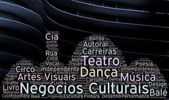 Programa Soluções Estratégicas para Cultura BH   Sebrae