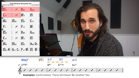 Mastering Chord Changes Masterclass Vide