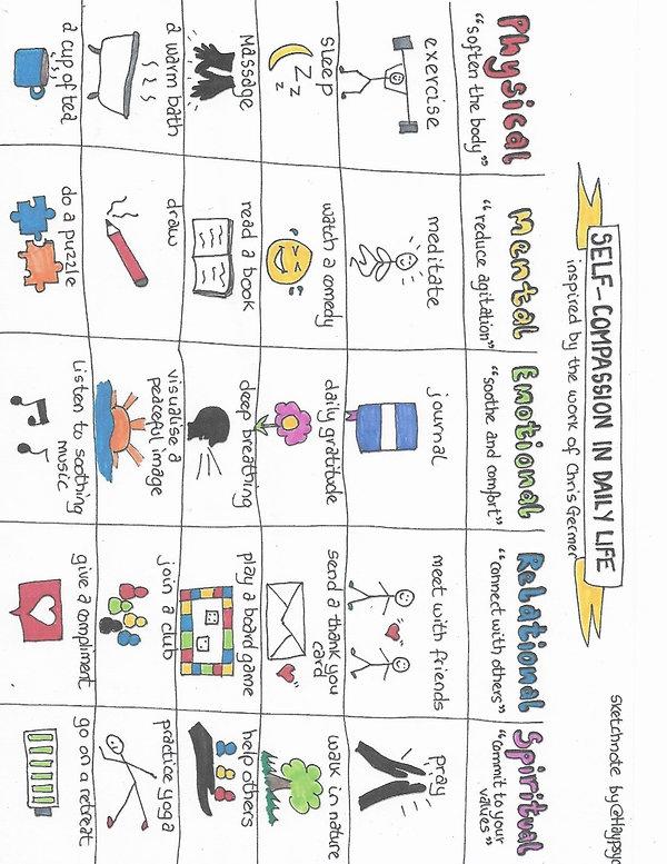 feel good chart example.jpg