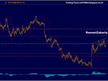 اليورو دولار علامات تشير الى الهبوط