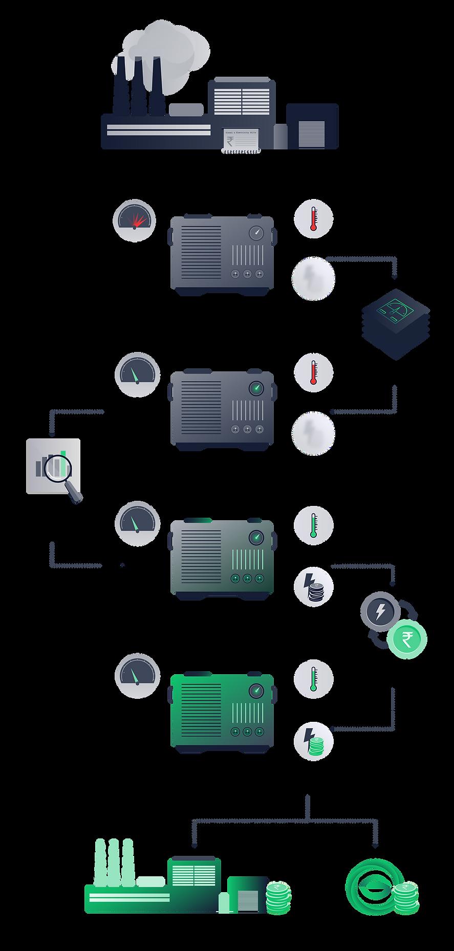 Energeia infographics-01.png