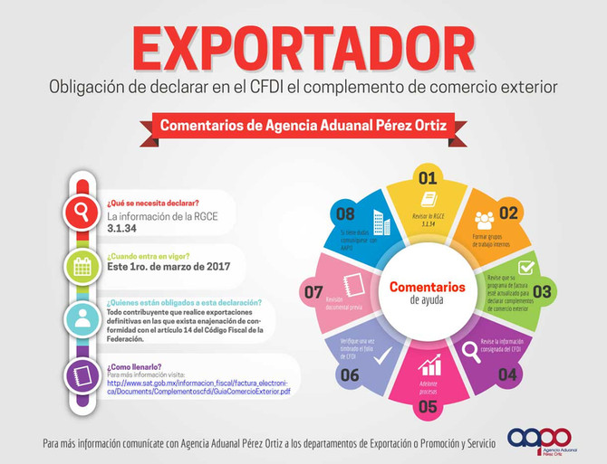 Nuevas obligaciones de declaración en el CFDI de Exportación