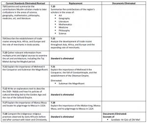 proposedstandards2