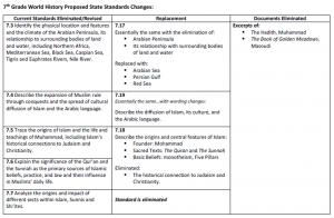 proposedstandards1