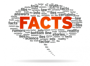 Facts about Tennessee's Social Studies Standards