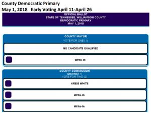 Williamson County Democratic Ballot