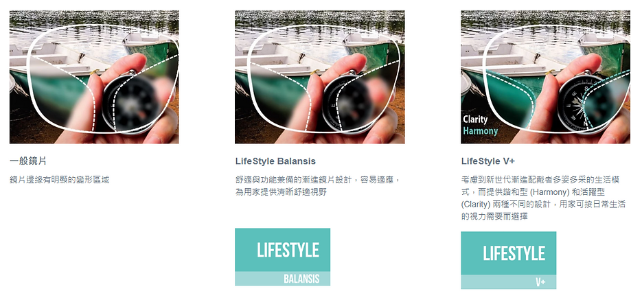 Lifestyle demo.png