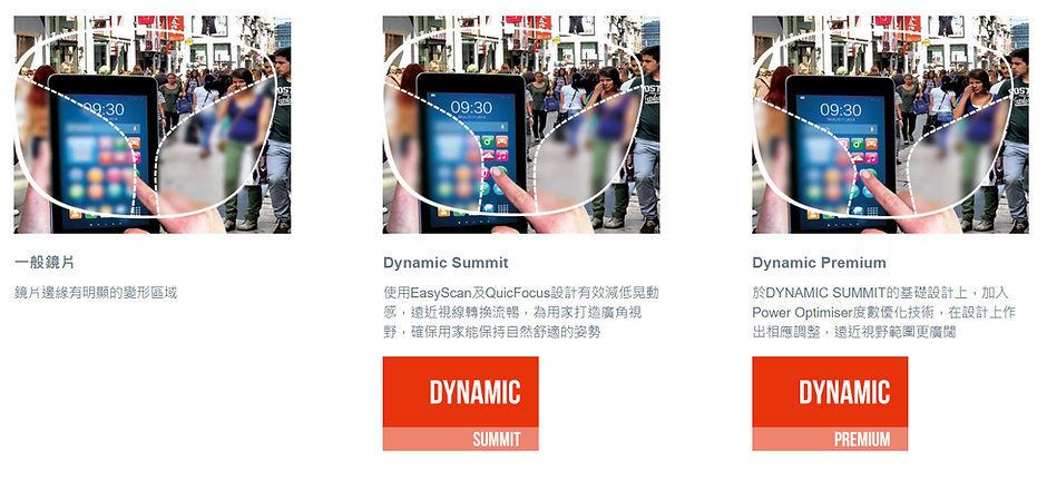 Hoya Dynamic compare.png