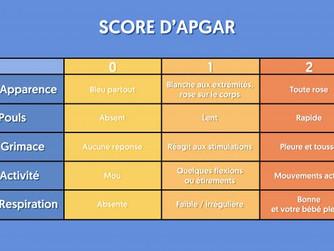 Qu'est-ce que le score d'APGAR ?