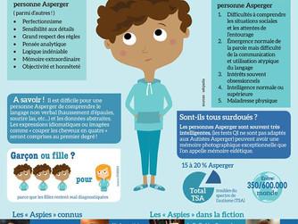 2 avril : Tous en Bleu pour la Journée de l'Autisme