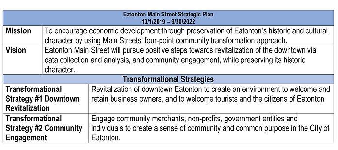 Downtown Eatonton 2019 - 2022 Strategic