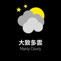 大致多雲.mp4